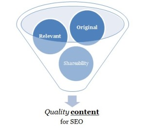 SEO Content Development