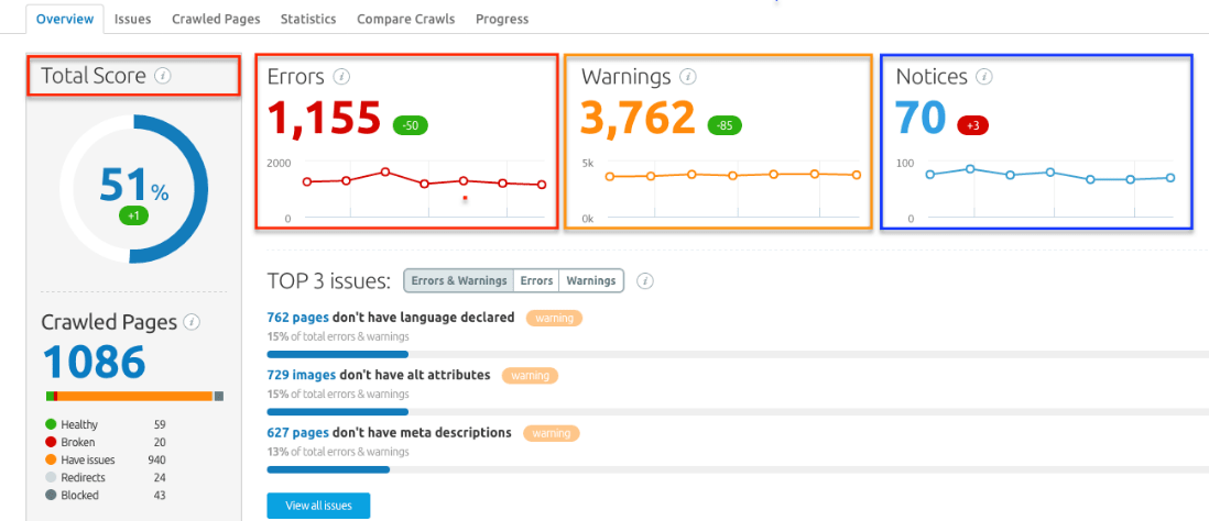site audit tool
